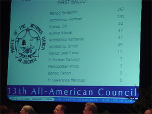 Results Of First Ballot.